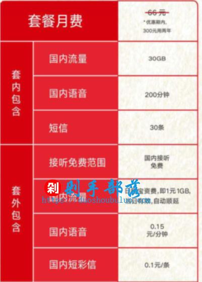 2019联通校园卡:全国可办理,12.5元/月,30GB全国流量,不限制年龄